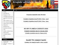 Sdružení hasičů Čech, Moravy a Slezska - krajské sdružení hasičů Jihomoravského kraje